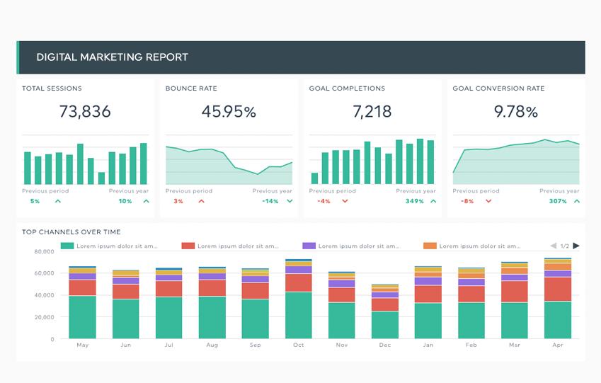 digital marketing analytics report